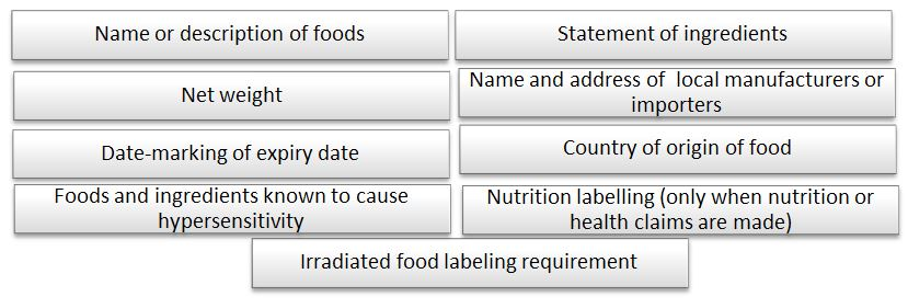 singapore food labeling.jpg